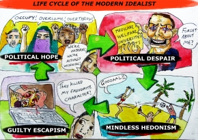 Life Cycle of the Modern Idealist